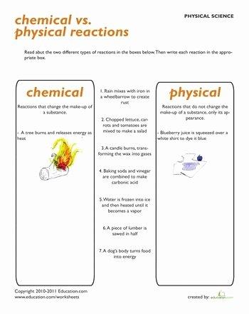 Physical Vs Chemical Properties Worksheet Elegant Worksheets Science Review Chemical Vs Physical Properties
