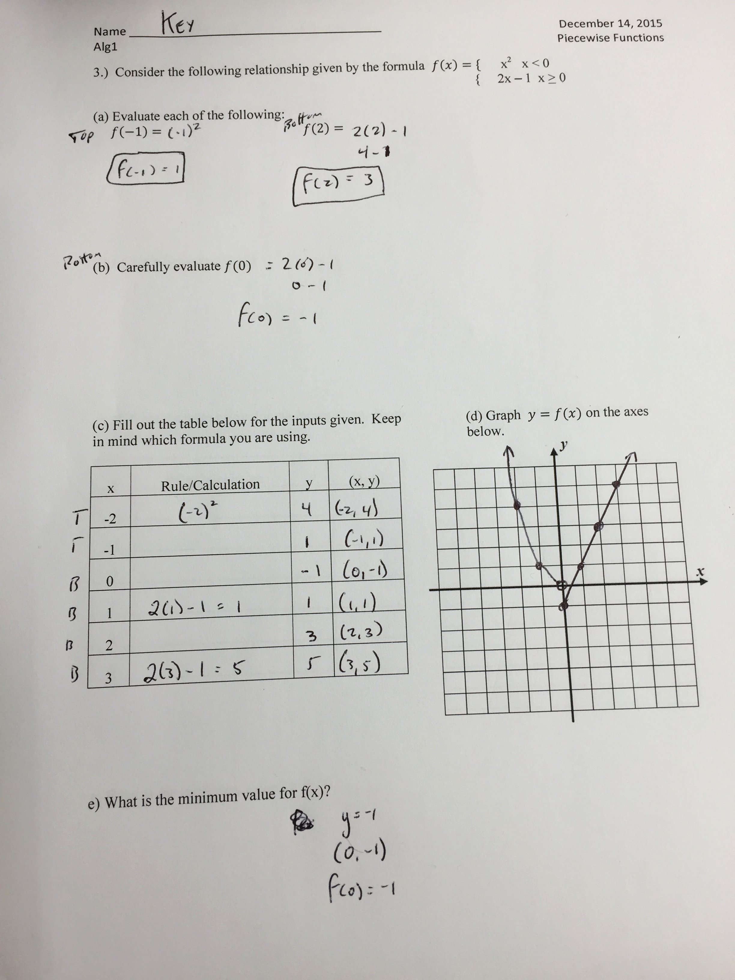 Piecewise Functions Word Problems Worksheet Lovely 76