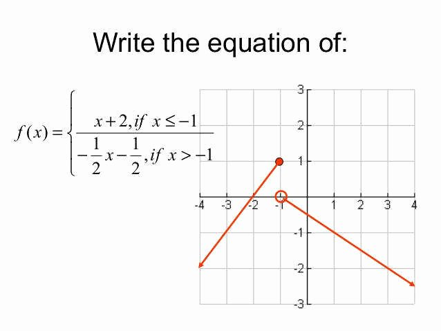 Piecewise Functions Word Problems Worksheet New Piecewise Function Worksheet
