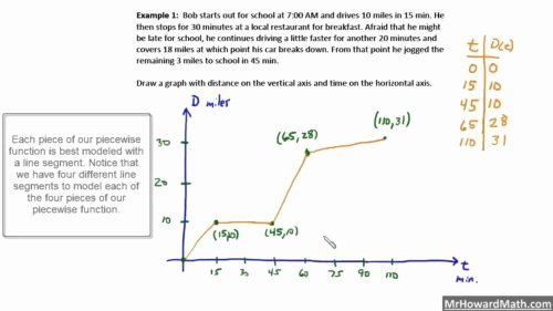 Piecewise Functions Word Problems Worksheet Unique Piecewise Word Problems Part 1 Youtube 1 Graphing