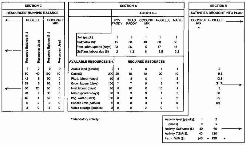 Piecewise Functions Worksheet Answer Key Fresh Worksheet Piecewise Functions Answers
