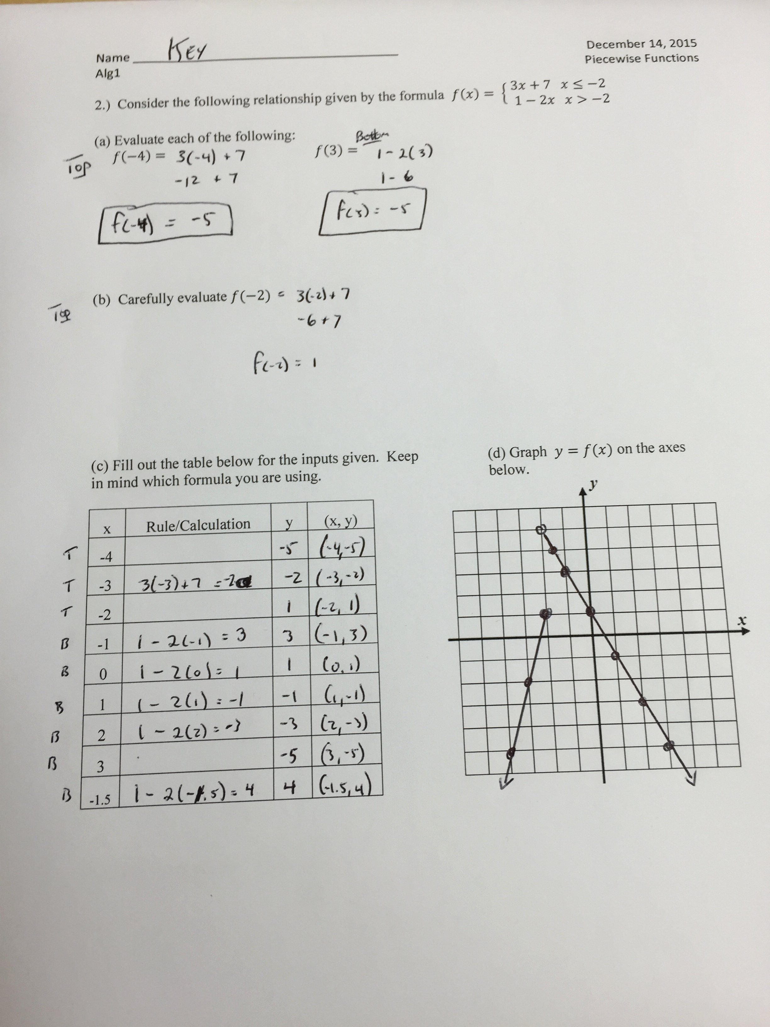 Piecewise Functions Worksheet with Answers Best Of Worksheet Parabola Worksheets Grass Fedjp Worksheet