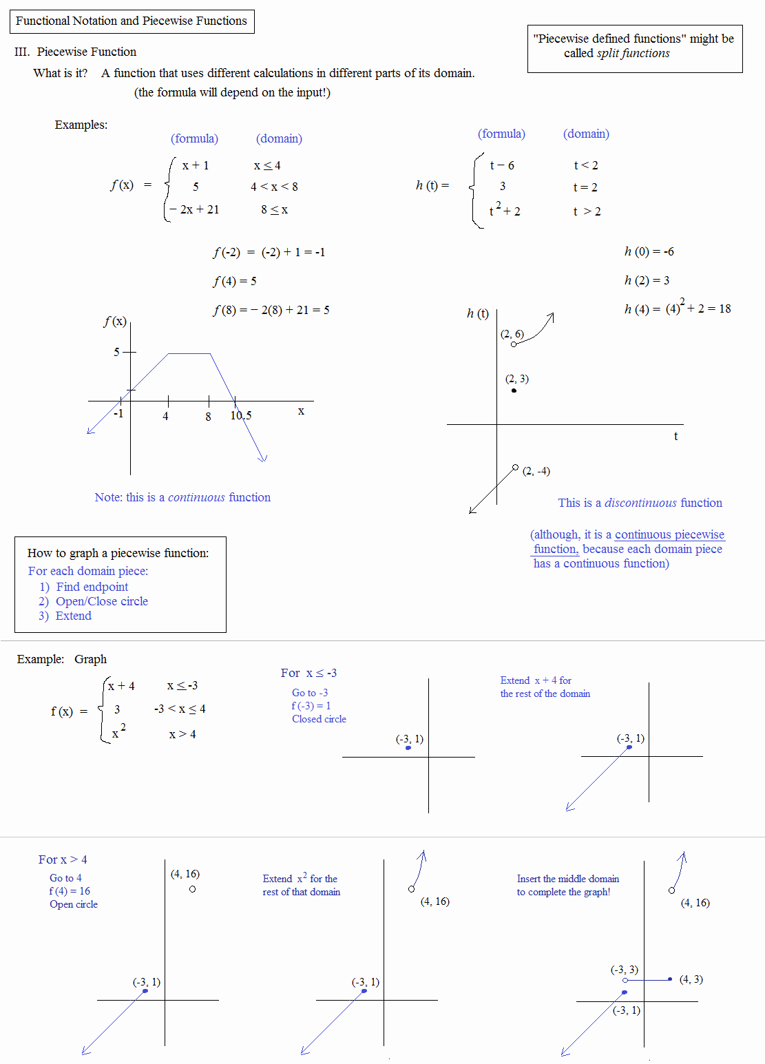 Piecewise Functions Worksheet with Answers Unique Piecewise Functions Worksheet 1 Answers Math Worksheets