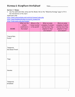 Planet Earth Freshwater Worksheet Answers Fresh Studylib Essys Homework Help Flashcards Research