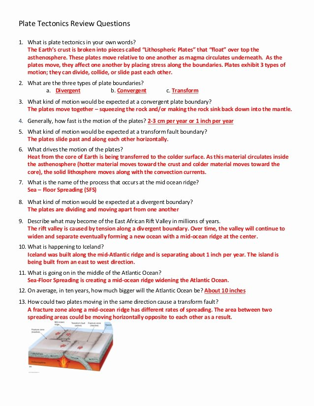 Plate Boundary Worksheet Answers Inspirational Plate Tectonics Review Answers