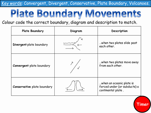 Plate Boundary Worksheet Answers Lovely Lesson 3 Plate Boundaries Literacy Task by Emsie125
