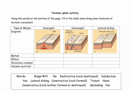Plate Tectonic Worksheet Answers Best Of Tectonic Plates and Continental Drift Resources Tes