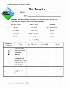Plate Tectonic Worksheet Answers New 1000 Images About Earth Equakes Volcanoes On Pinterest