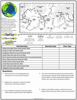 Plate Tectonics Worksheet Answer Key Beautiful Worksheet Plate Tectonics Study Guide and Practice by