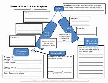 Plot Diagram Worksheet Pdf Awesome Elements Of Fiction Plot Diagram Worksheet by Creative
