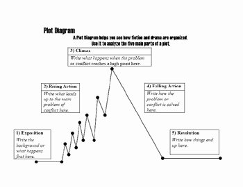 Plot Diagram Worksheet Pdf Awesome Plot Diagram for Story Writing with Explanation and Blank