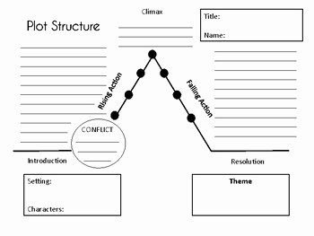 Plot Diagram Worksheet Pdf Awesome Plot Structure Diagram Story Mountain Including theme