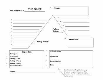 Plot Diagram Worksheet Pdf Beautiful the Giver Plot Diagram and Literary Terms by Deanna Kuhns