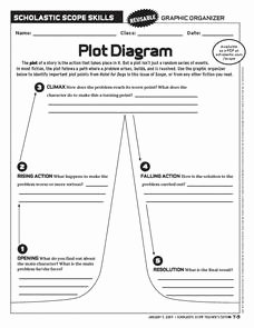 Plot Diagram Worksheet Pdf Best Of Plot Diagram 6th 10th Grade Worksheet
