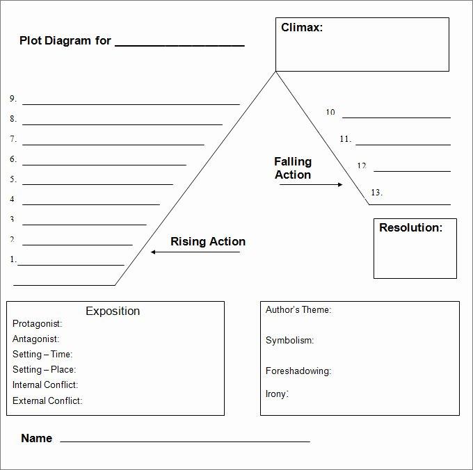 Plot Diagram Worksheet Pdf Elegant 15 Plot Diagram Template – Sample Example format