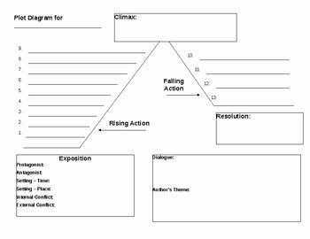 Plot Diagram Worksheet Pdf Fresh Plot Diagram Graphic organizer by Franglais Kimmy