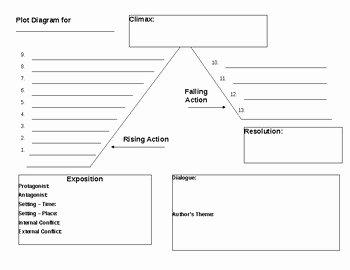 Plot Diagram Worksheet Pdf Fresh Plot Diagram Graphic organizer by Franglais Kimmy