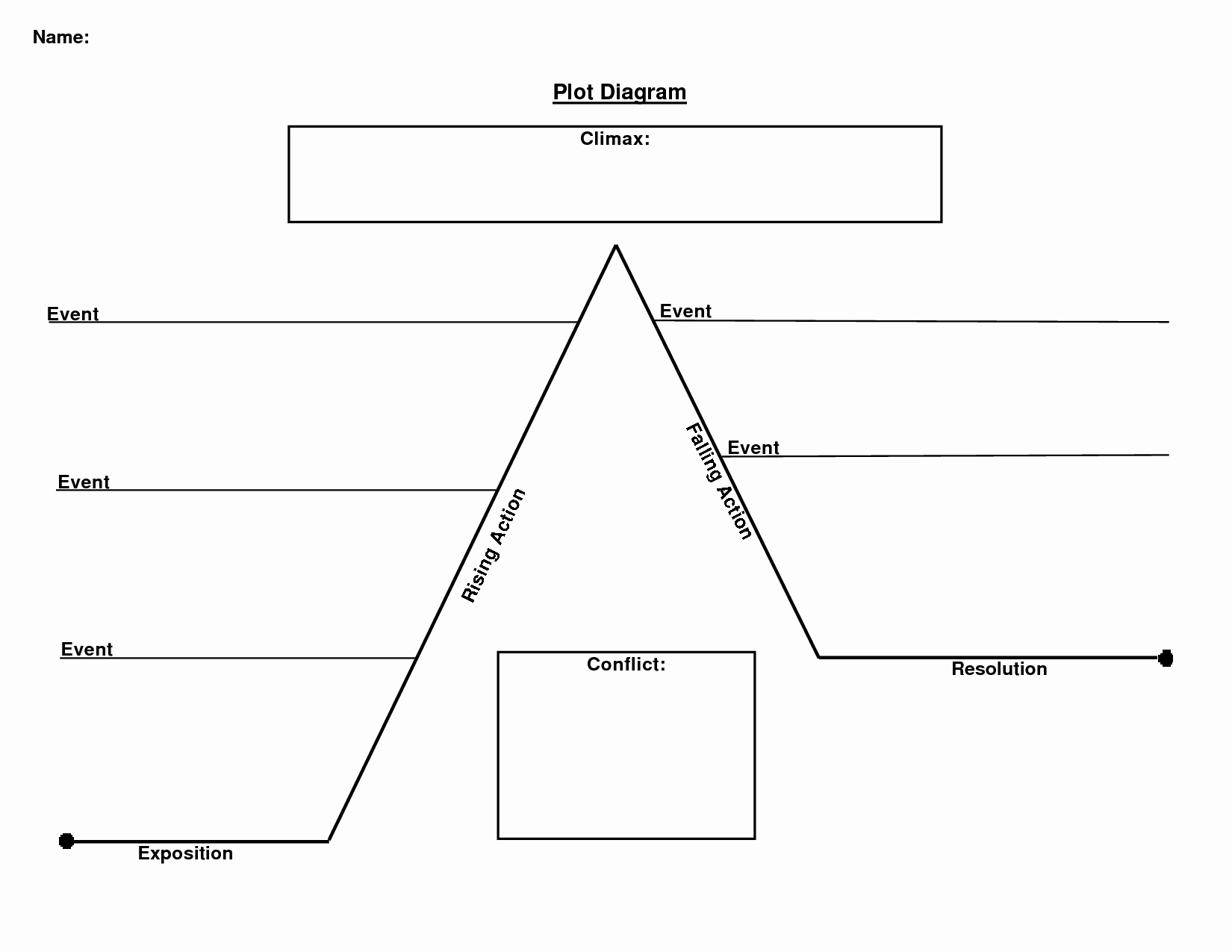 Plot Diagram Worksheet Pdf Fresh This is A Blank Plot Diagram for A Short Story