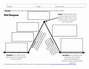Plot Diagram Worksheet Pdf Inspirational Plot Diagram & Story Elements Activity by the Curious