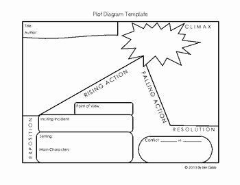 Plot Diagram Worksheet Pdf Inspirational Plot Diagram Graphic organizer Template by Lovin Lit