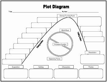 Plot Diagram Worksheet Pdf Lovely Plot Diagram Graphic organizer Intermediate Elementary