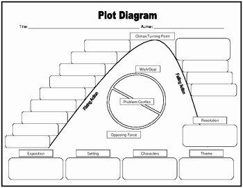 Plot Diagram Worksheet Pdf Lovely Plot Diagram Graphic organizer Intermediate Elementary