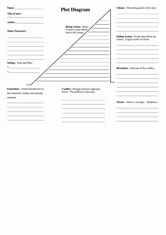 Plot Diagram Worksheet Pdf Lovely Plot Diagram Template Blank Printable Pdf