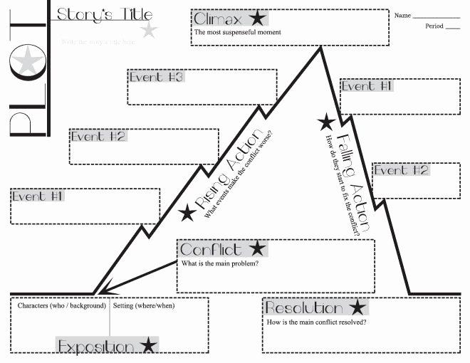"Plot Diagram Worksheet Pdf Lovely ""step by Step"" Plot Diagramming"