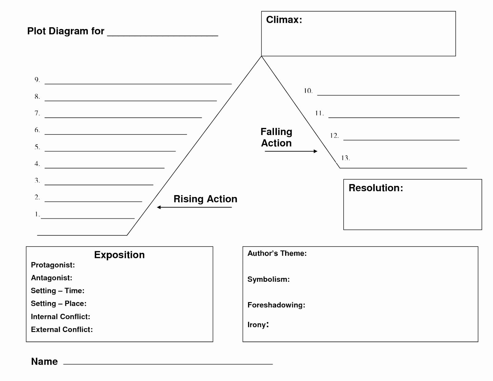 Plot Diagram Worksheet Pdf Luxury Di Croce St Simon Dec 18 Novel Study Plot Diagram Prezi