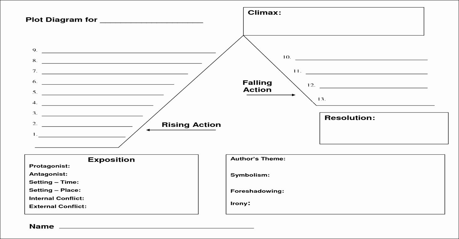 Plot Diagram Worksheet Pdf New 5 Plot Diagram Templates Word Excel Templates