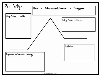 Plot Diagram Worksheet Pdf New Plot Diagram Plot Map Using Nursery Rhymes with Quizes