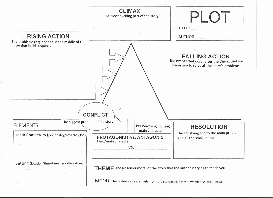Plot Diagram Worksheet Pdf Unique Ela Desert Sage Gifted and Talented
