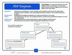 Plot Diagram Worksheet Pdf Unique Object Creative Writing Lesson Plan