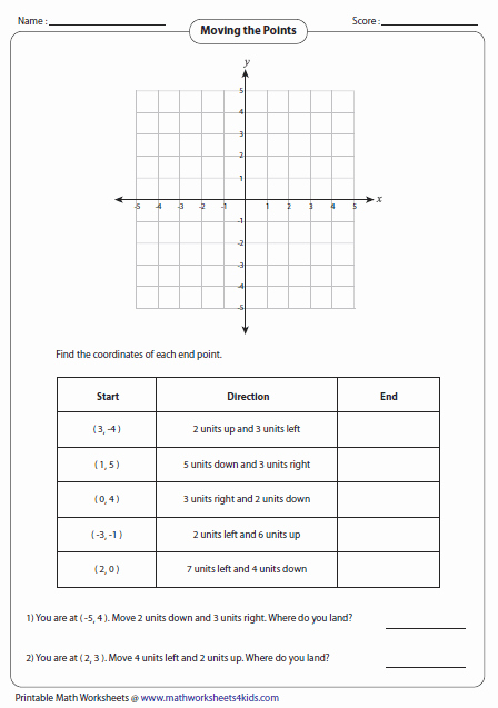 Plotting Points Worksheet Pdf Awesome 55 Plotting Points Worksheets Worksheets by Math Crush