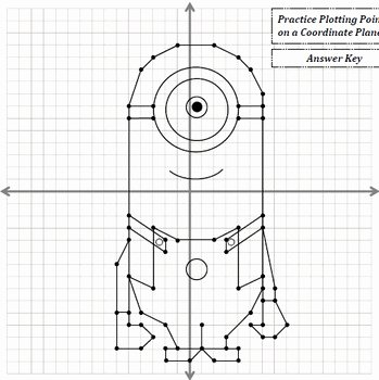 Plotting Points Worksheet Pdf Lovely Picture Graphing Alien Plotting Points On A Coordinate