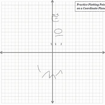 Plotting Points Worksheet Pdf Luxury Picture Graphing Superhero Plotting Points On A