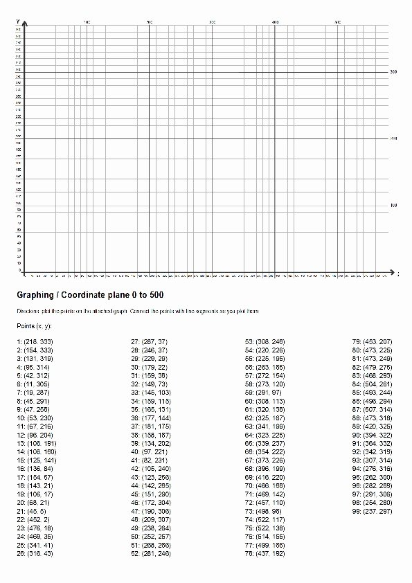 Plotting Points Worksheet Pdf Unique Coordinates 0 to 500 with 100 Pts – Planet Psyd