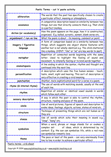 Poetic Devices Worksheet 1 Best Of Poetic Terms Cut N Paste Activity and Glossary by