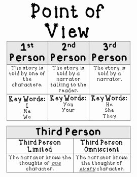 Point Of View Worksheet 11 Unique Character Point View Chart Id 11 Worksheet