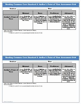 Point Of View Worksheet Fresh Point Of View Worksheet by Wise Guys