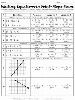 Point Slope form Practice Worksheet Awesome Writing Equations In Point Slope form Coloring Worksheet