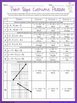 Point Slope form Worksheet Beautiful Writing Equations In Point Slope form Coloring Worksheet