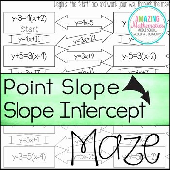 Point Slope form Worksheet Inspirational Converting Point Slope form to Slope Intercept form Maze