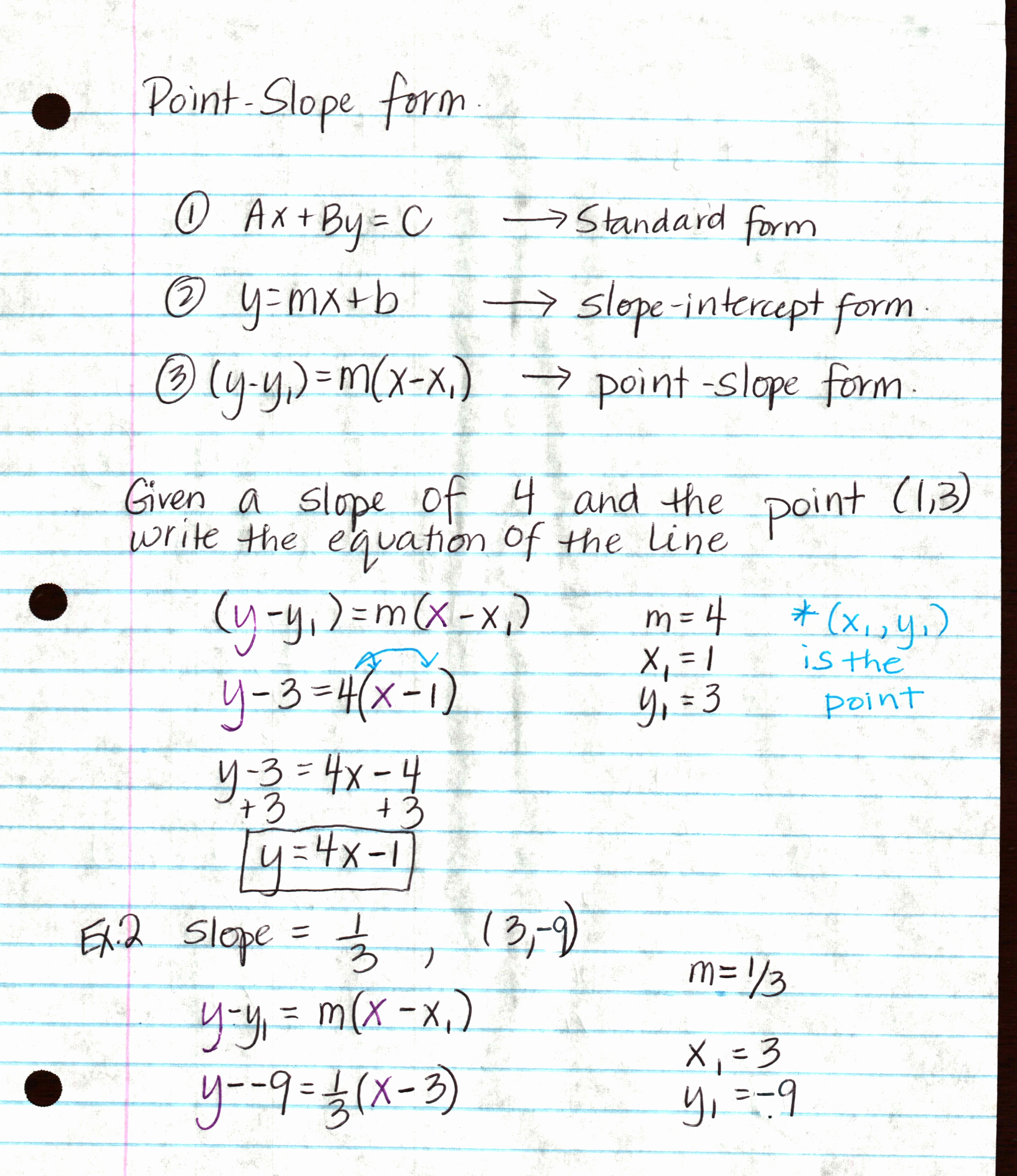 Point Slope form Worksheet Inspirational Costelloalg Algebra Homework 2012 2013
