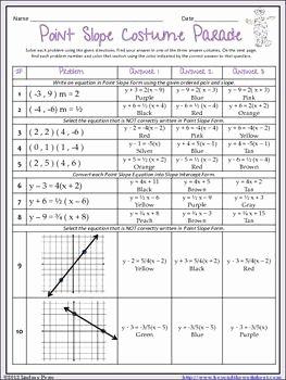 Point Slope form Worksheet Inspirational Writing Equations In Point Slope form Coloring Worksheet