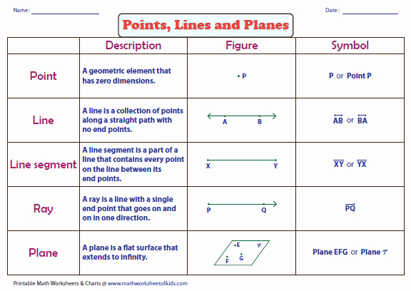 Points Lines and Planes Worksheet Best Of Points Lines and Planes Worksheets