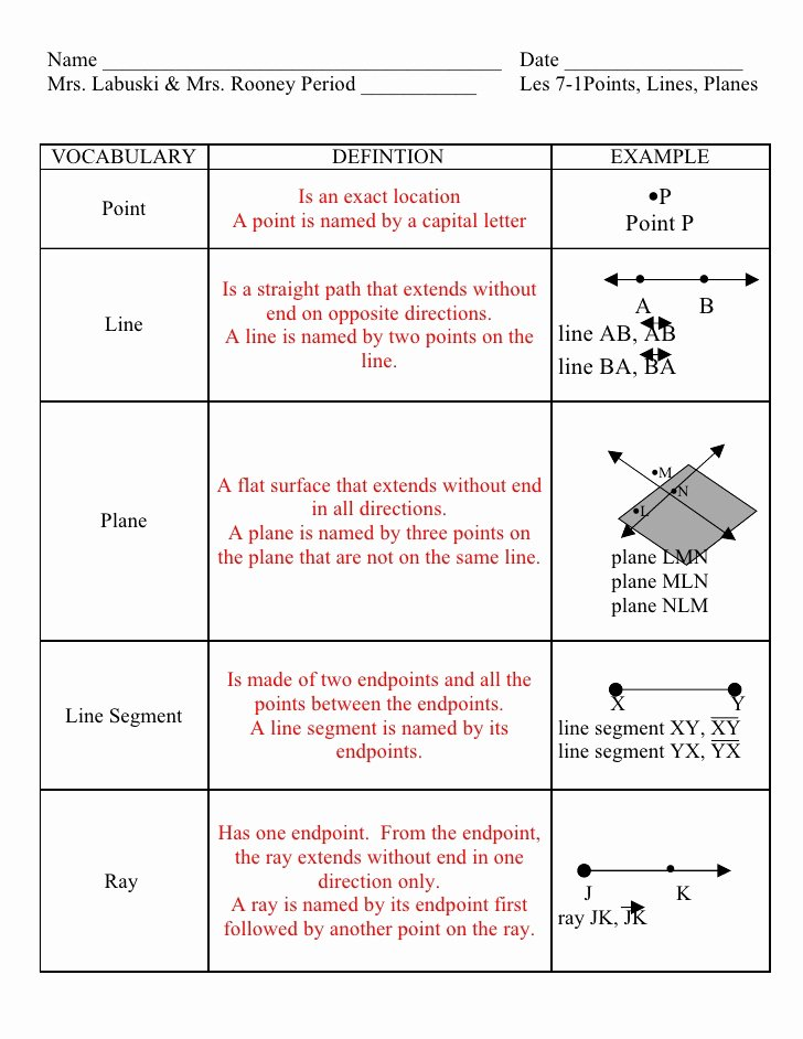 Points Lines and Planes Worksheet New Lesson 7 1 Points Lines Planes