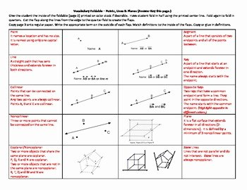 Points Lines and Planes Worksheet New Points Lines and Planes Worksheets Pdf the Best Worksheets