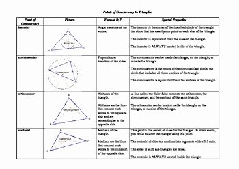 Points Of Concurrency Worksheet Answers Inspirational Points Of Concurrency In Triangles Summary by Teaching