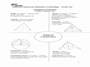Points Of Concurrency Worksheet Answers Lovely Points Of Concurrency to Archaeology Grade Ten